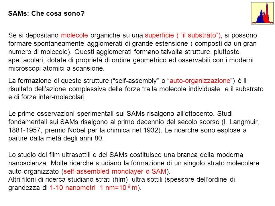 SAMs: Perchè si studiano.Esempio 2: Molecole utilizzate come componenti elettronici.