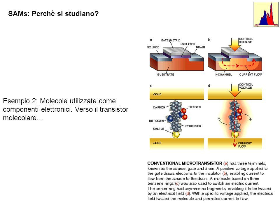 SAMs: Perchè si studiano? Esempio 2: Molecole utilizzate come componenti elettronici. Verso il transistor molecolare…
