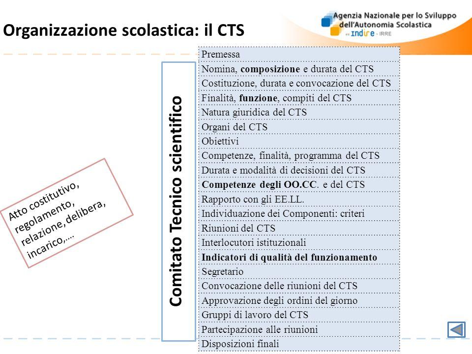 Organizzazione scolastica: il CTS Atto costitutivo, regolamento, relazione, delibera, incarico,.... Premessa Nomina, composizione e durata del CTS Cos