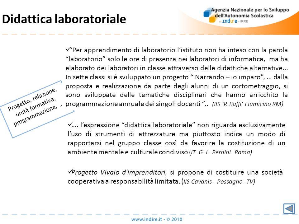 Didattica laboratoriale Progetto, relazione, unità formativa, programmazione, … Per apprendimento di laboratorio listituto non ha inteso con la parola