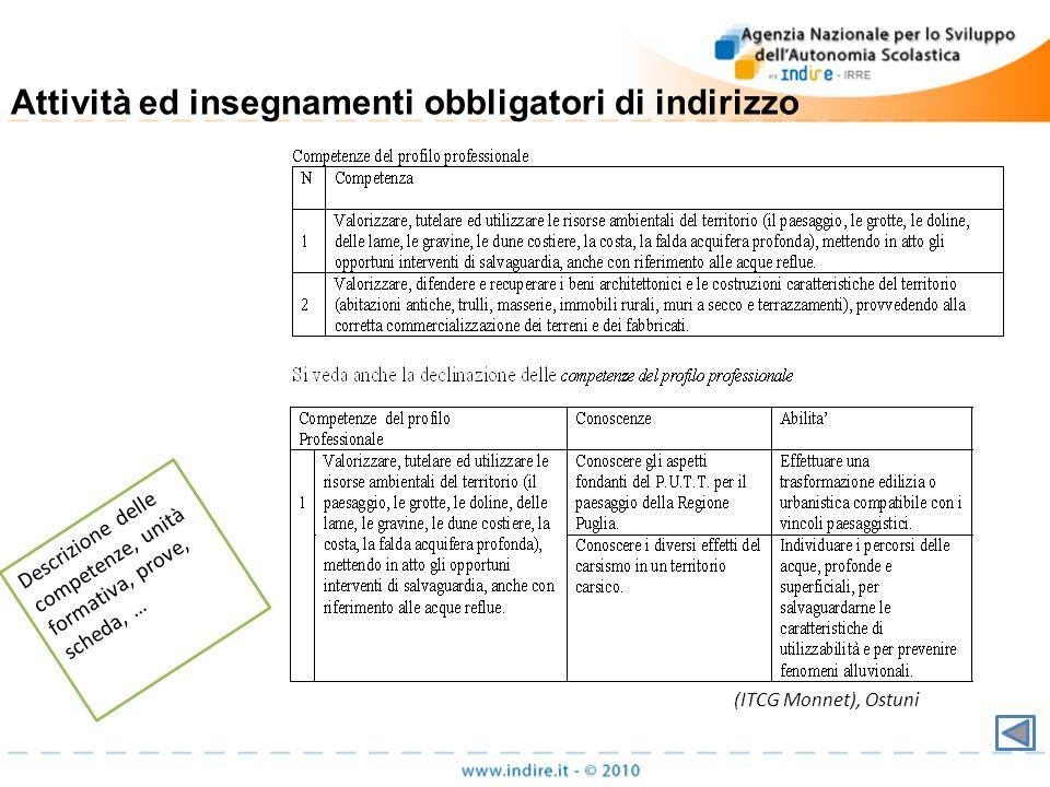Attività ed insegnamenti obbligatori di indirizzo (ITCG Monnet), Ostuni Descrizione delle competenze, unità formativa, prove, scheda, …