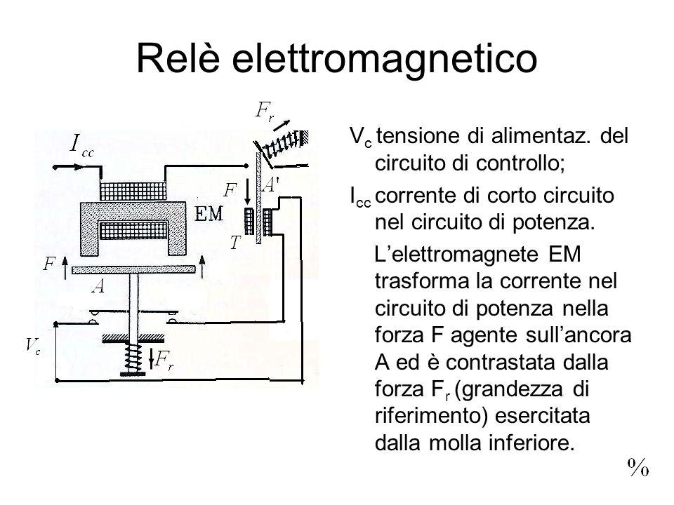 Relè elettromagnetico V c tensione di alimentaz. del circuito di controllo; I cc corrente di corto circuito nel circuito di potenza. Lelettromagnete E