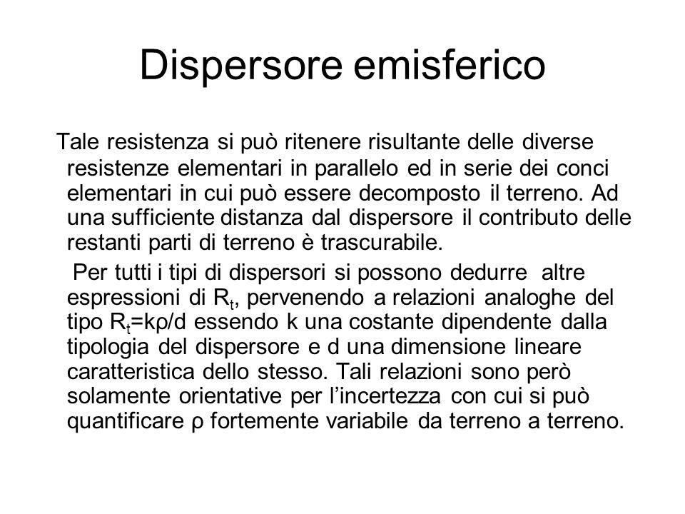 Dispersore emisferico Tale resistenza si può ritenere risultante delle diverse resistenze elementari in parallelo ed in serie dei conci elementari in