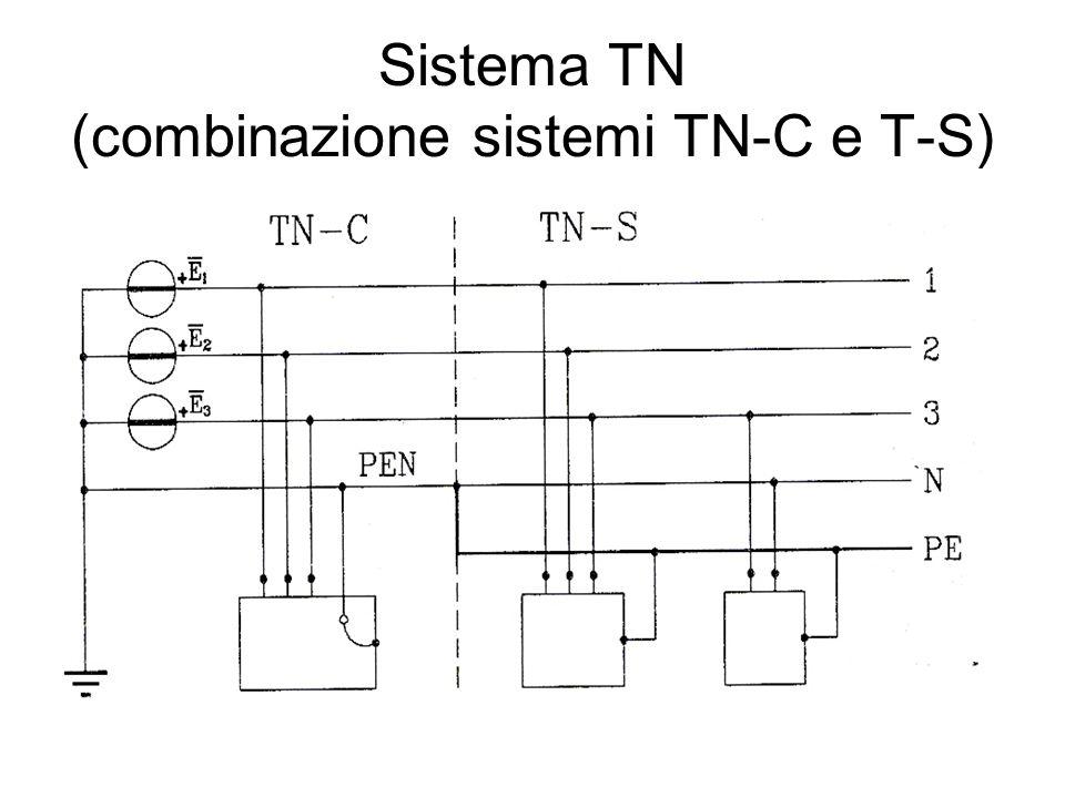 Sistema TN (combinazione sistemi TN-C e T-S)