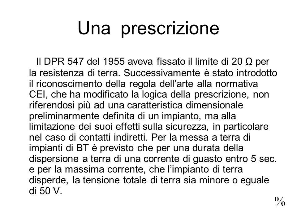 Una prescrizione Il DPR 547 del 1955 aveva fissato il limite di 20 Ω per la resistenza di terra. Successivamente è stato introdotto il riconoscimento