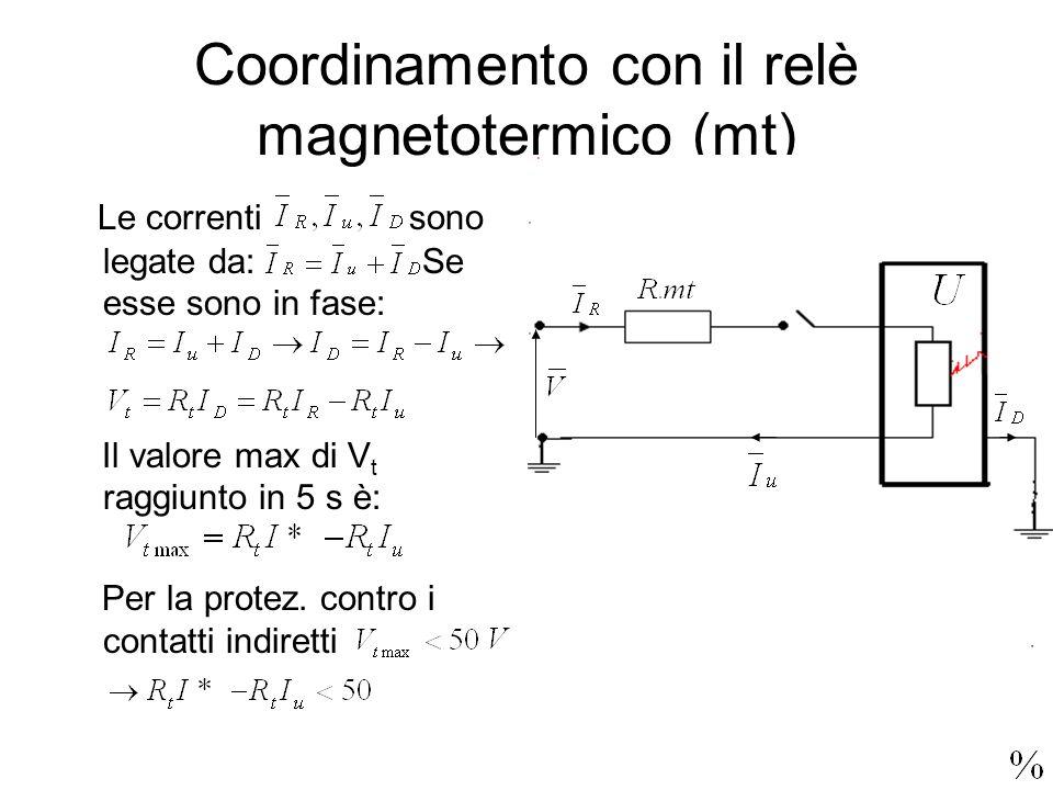 Coordinamento con il relè magnetotermico (mt) Le correnti sono legate da: Se esse sono in fase: Il valore max di V t raggiunto in 5 s è: Per la protez