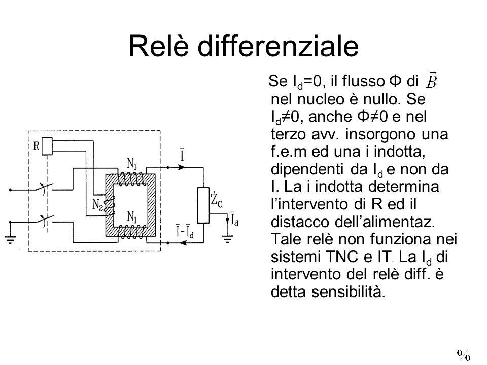 Relè differenziale Se I d =0, il flusso Φ di nel nucleo è nullo. Se I d 0, anche Φ0 e nel terzo avv. insorgono una f.e.m ed una i indotta, dipendenti