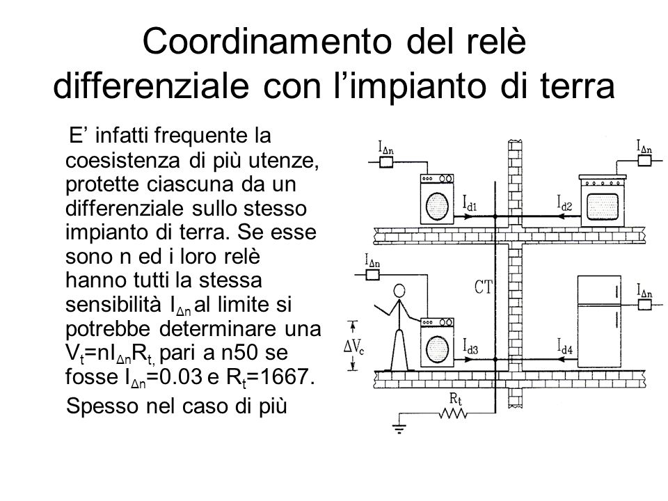 Coordinamento del relè differenziale con limpianto di terra E infatti frequente la coesistenza di più utenze, protette ciascuna da un differenziale su