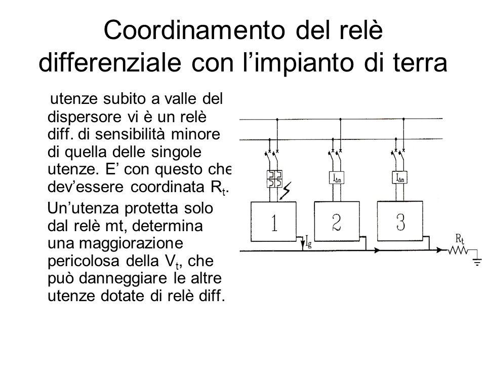 Coordinamento del relè differenziale con limpianto di terra utenze subito a valle del dispersore vi è un relè diff. di sensibilità minore di quella de