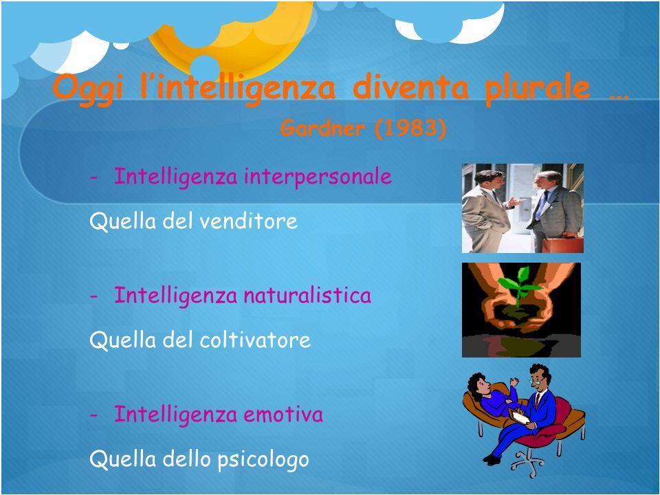 - -Intelligenza interpersonale Quella del venditore - -Intelligenza naturalistica Quella del coltivatore - -Intelligenza emotiva Quella dello psicolog