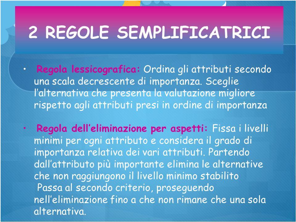 2 REGOLE SEMPLIFICATRICI Regola lessicografica: Ordina gli attributi secondo una scala decrescente di importanza. Sceglie lalternativa che presenta la