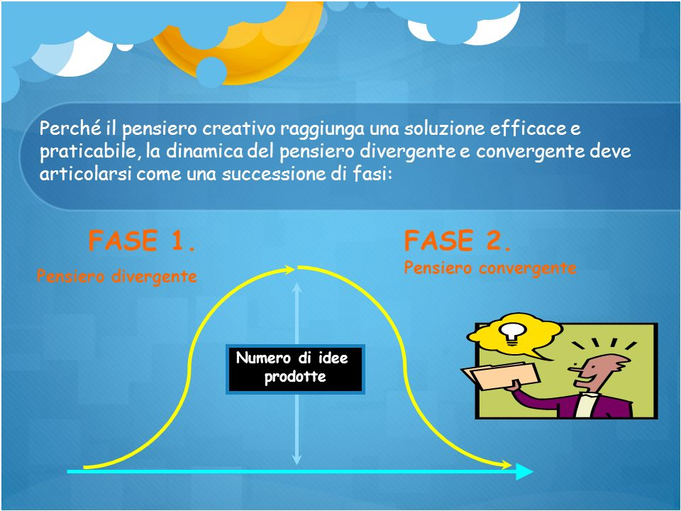 OSTACOLI AL PENSIERO DIVERGENTE 1.1.
