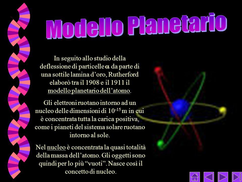 In seguito allo studio della deflessione di particelle da parte di una sottile lamina doro, Rutherford elaborò tra il 1908 e il 1911 il modello planetario dellatomo.
