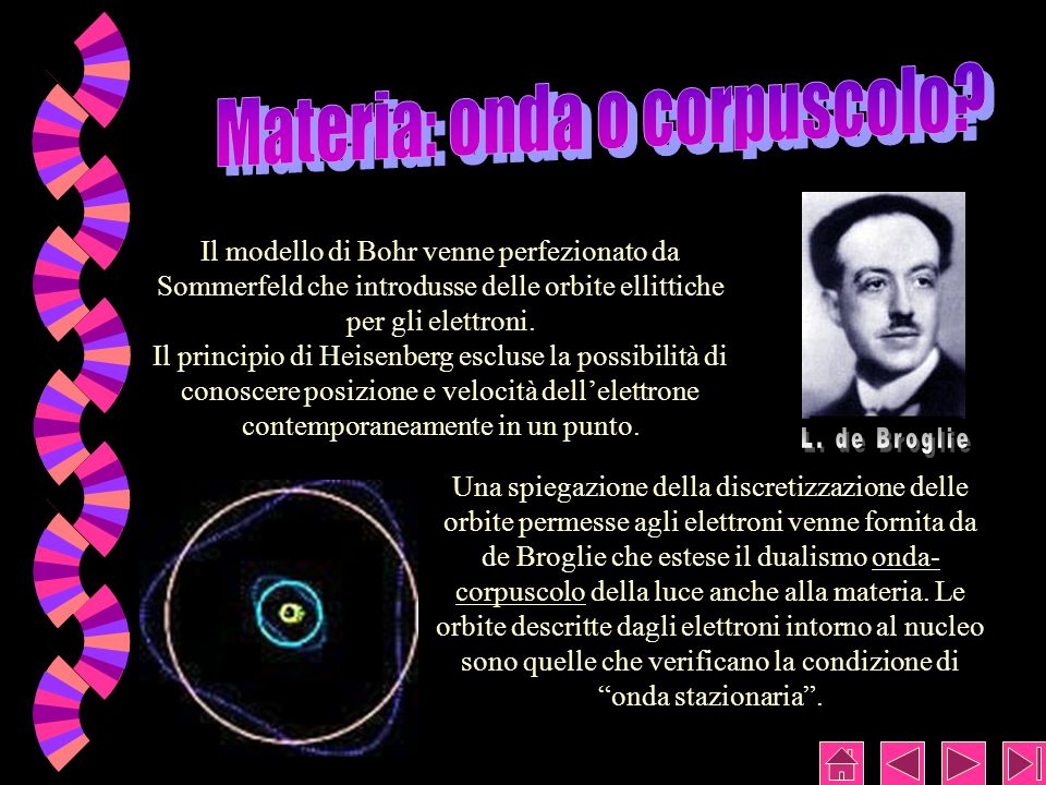 Una spiegazione della discretizzazione delle orbite permesse agli elettroni venne fornita da de Broglie che estese il dualismo onda- corpuscolo della luce anche alla materia.