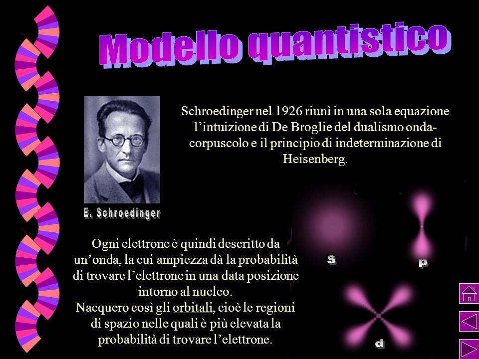 Una spiegazione della discretizzazione delle orbite permesse agli elettroni venne fornita da de Broglie che estese il dualismo onda- corpuscolo della
