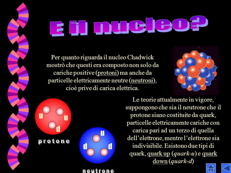 Per quanto riguarda il nucleo Chadwick mostrò che questi era composto non solo da cariche positive (protoni) ma anche da particelle elettricamente neutre (neutroni), cioè prive di carica elettrica.