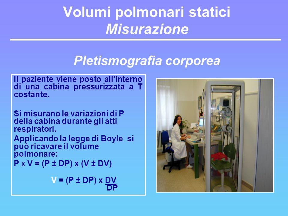 Volumi polmonari statici Misurazione Il paziente viene posto allinterno di una cabina pressurizzata a T costante. Si misurano le variazioni di P della