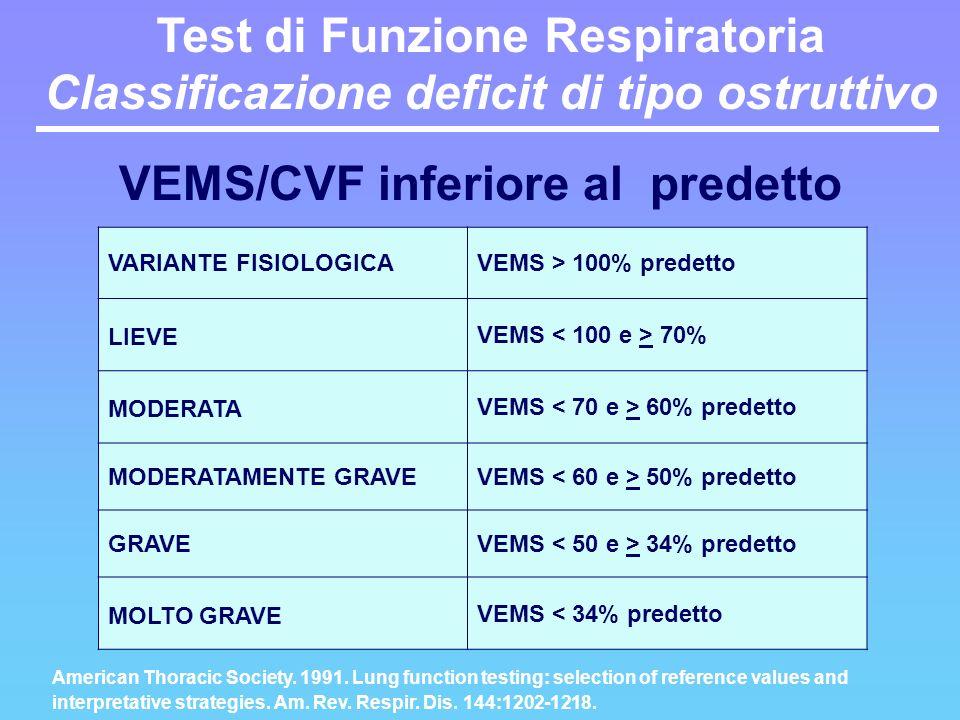 VARIANTE FISIOLOGICAVEMS > 100% predetto LIEVE VEMS 70% MODERATA VEMS 60% predetto MODERATAMENTE GRAVEVEMS 50% predetto GRAVEVEMS 34% predetto MOLTO G