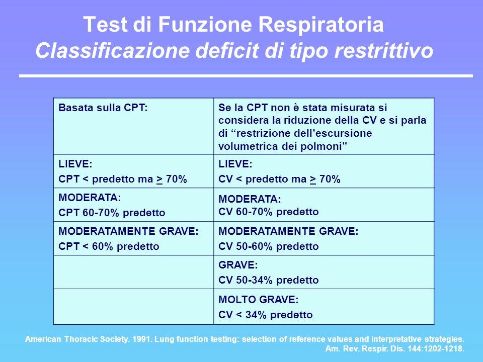 Basata sulla CPT: Se la CPT non è stata misurata si considera la riduzione della CV e si parla di restrizione dellescursione volumetrica dei polmoni L