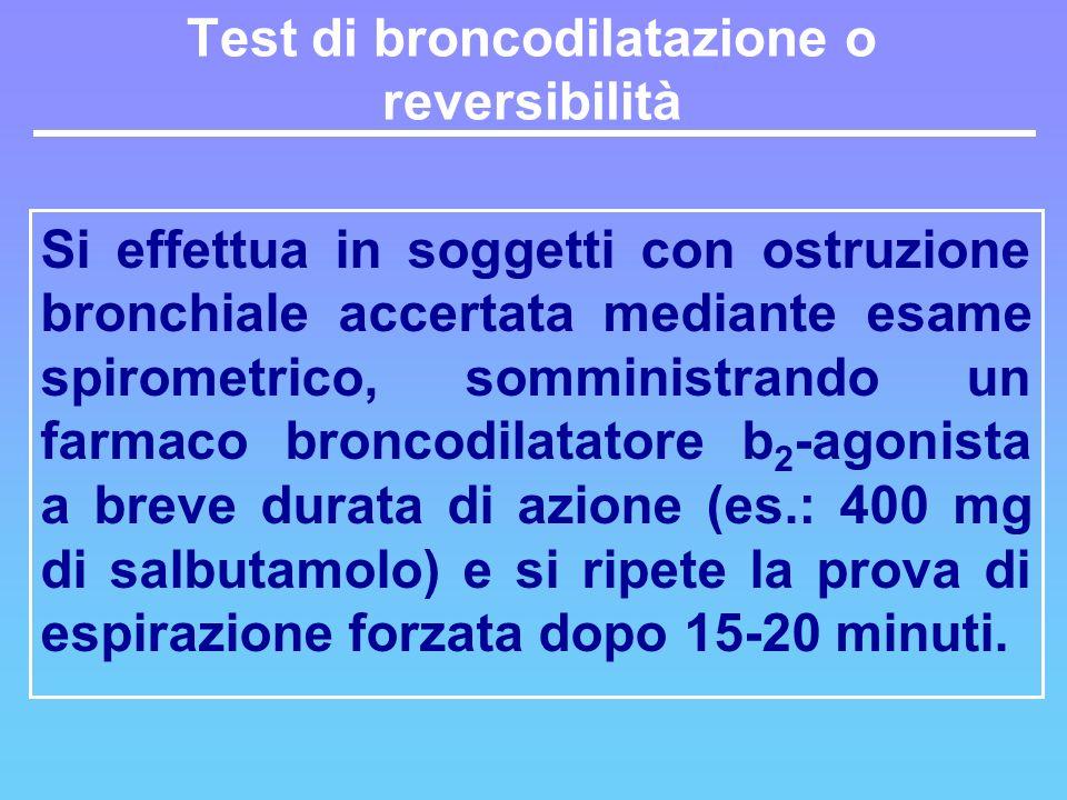 Si effettua in soggetti con ostruzione bronchiale accertata mediante esame spirometrico, somministrando un farmaco broncodilatatore b 2 -agonista a br