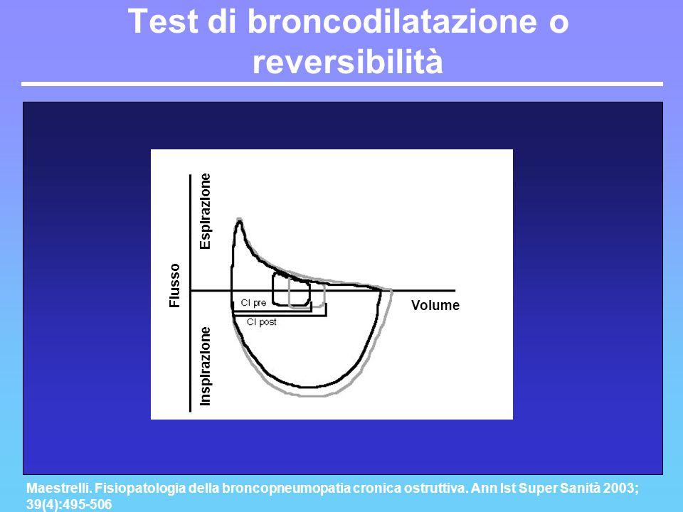 Test di broncodilatazione o reversibilità Nella BPCO con grave limitazione al flusso per minimi incrementi dei flussi espiratori non si ha un signific