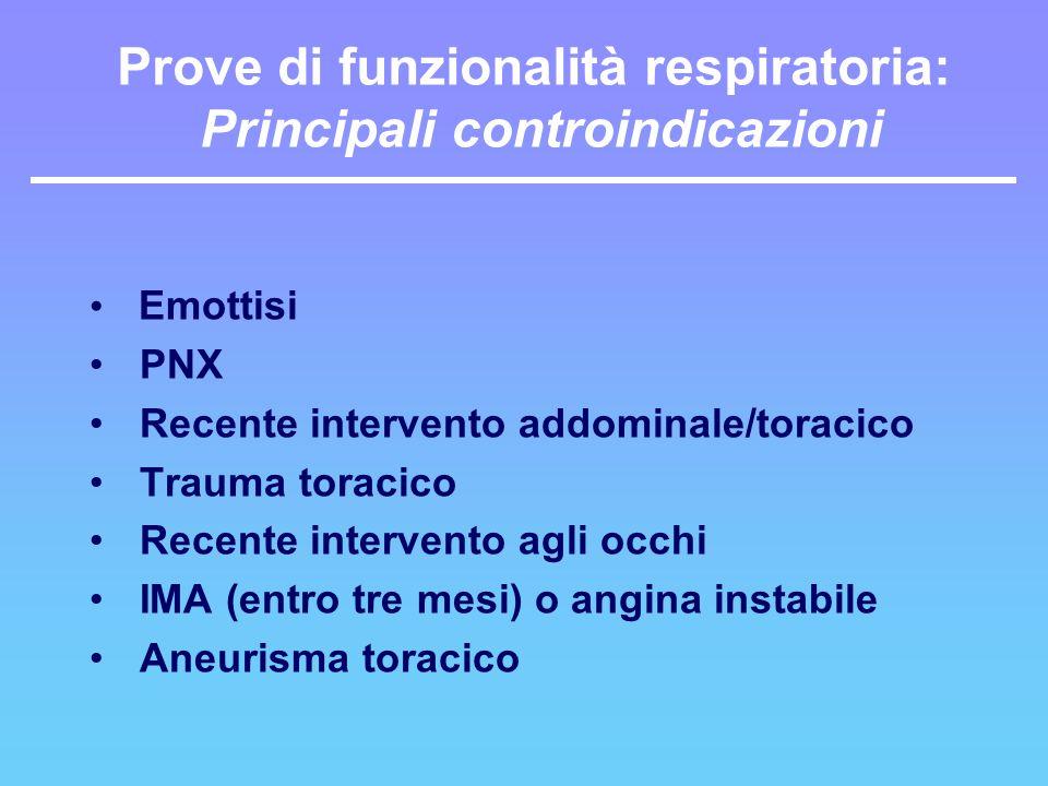 Prove di funzionalità respiratoria: Principali controindicazioni Emottisi PNX Recente intervento addominale/toracico Trauma toracico Recente intervent
