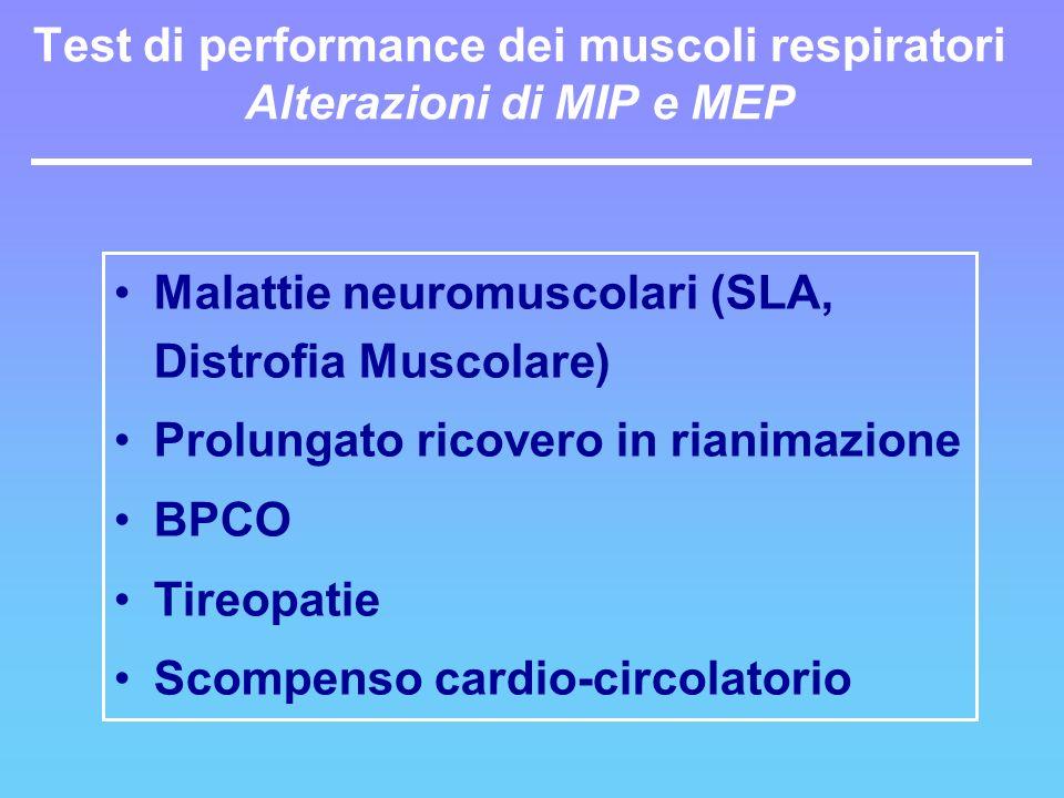 Malattie neuromuscolari (SLA, Distrofia Muscolare) Prolungato ricovero in rianimazione BPCO Tireopatie Scompenso cardio-circolatorio Test di performan