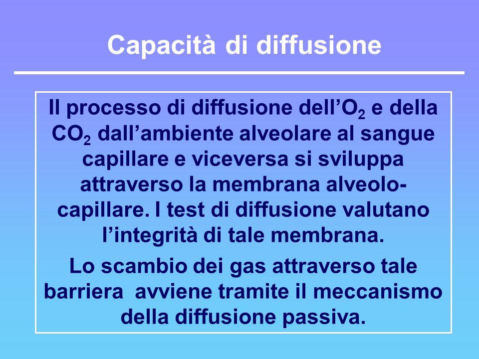 Il processo di diffusione dellO 2 e della CO 2 dallambiente alveolare al sangue capillare e viceversa si sviluppa attraverso la membrana alveolo- capi