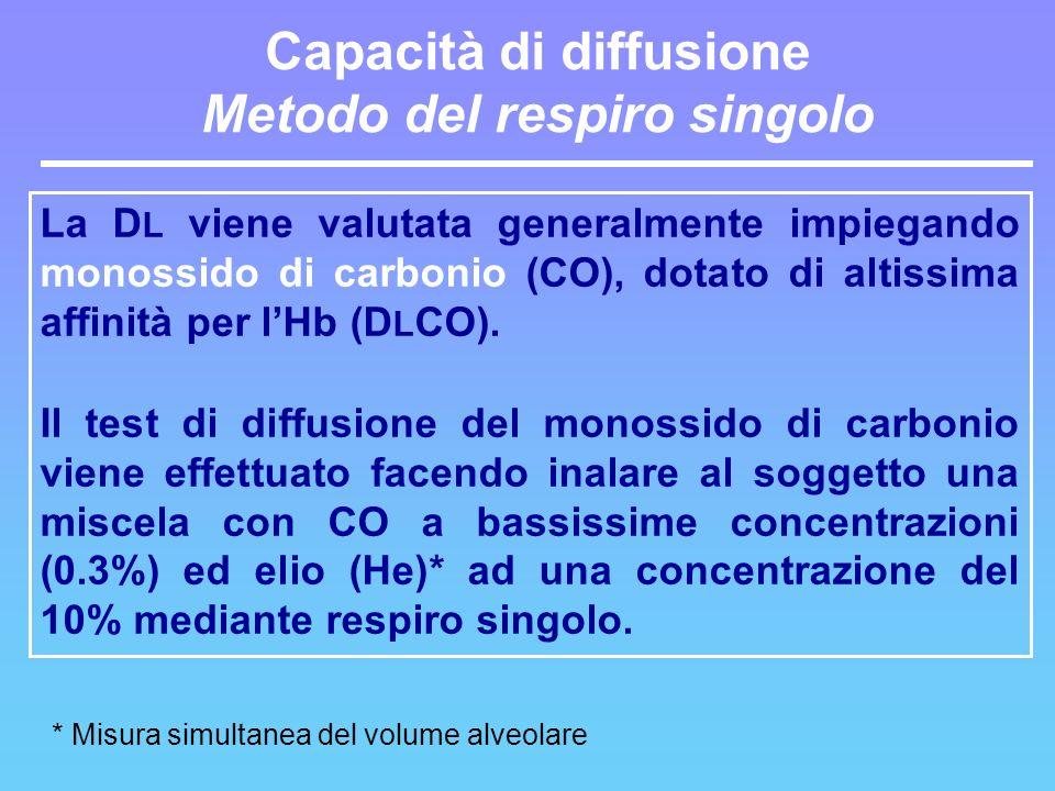 La D L viene valutata generalmente impiegando monossido di carbonio (CO), dotato di altissima affinità per lHb (D L CO). Il test di diffusione del mon