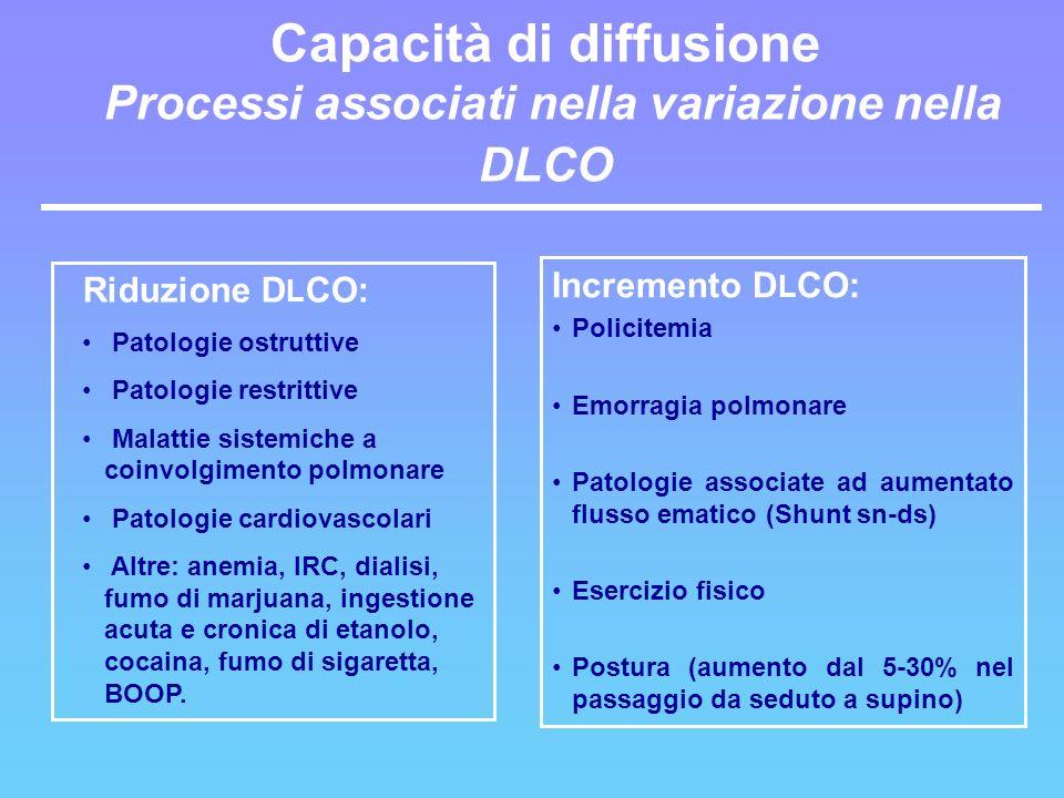 Capacità di diffusione Processi associati nella variazione nella DLCO Incremento D L CO: Policitemia Emorragia polmonare Patologie associate ad aument