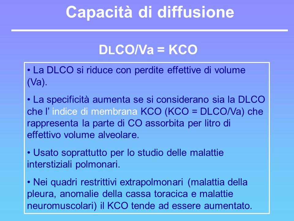 D L CO/Va = KCO La DLCO si riduce con perdite effettive di volume (Va). La specificità aumenta se si considerano sia la DLCO che l indice di membrana