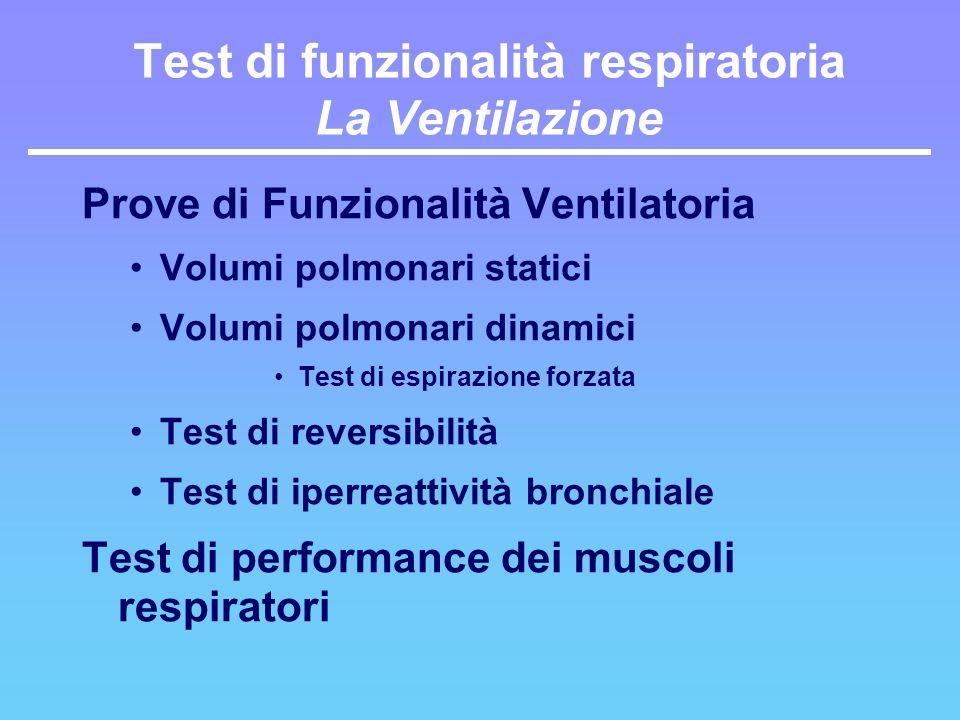 Test di funzionalità respiratoria La Ventilazione Prove di Funzionalità Ventilatoria Volumi polmonari statici Volumi polmonari dinamici Test di espira
