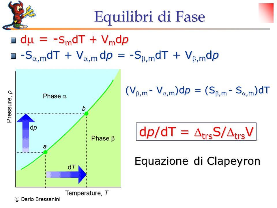 © Dario Bressanini Equilibri di Fase d = - S m dT + V m dp -S,m dT + V,m dp = -S,m dT + V,m dp (V,m - V,m )dp = (S,m - S,m )dT dp/dT = trs S/ trs V Eq