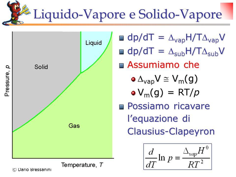 © Dario Bressanini Liquido-Vapore e Solido-Vapore dp/dT = vap H/T vap V dp/dT = sub H/T sub V Assumiamo che vap VV m (g) vap V V m (g) V m (g) = V m (