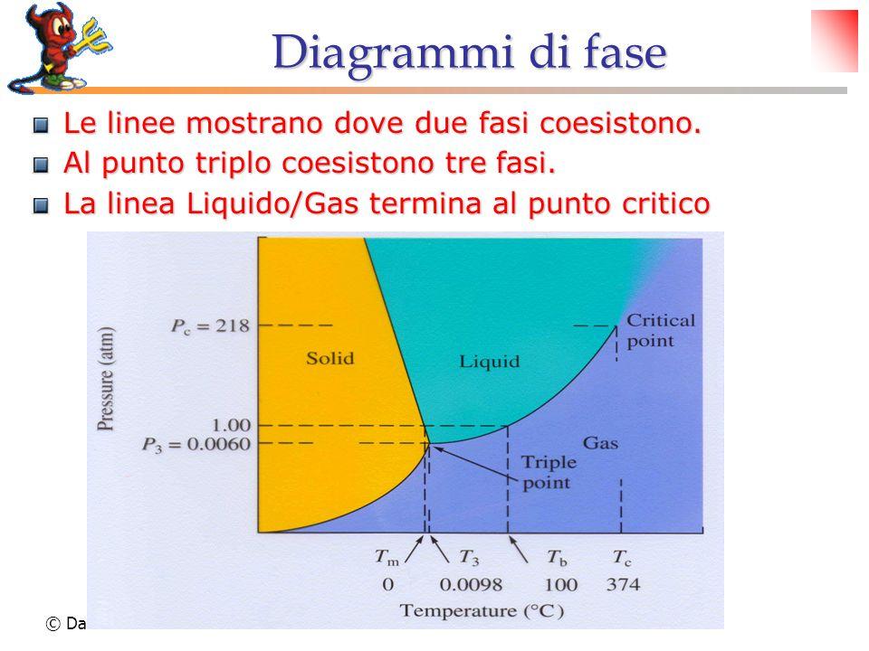 © Dario Bressanini Diagrammi di fase Le linee mostrano dove due fasi coesistono. Al punto triplo coesistono tre fasi. La linea Liquido/Gas termina al