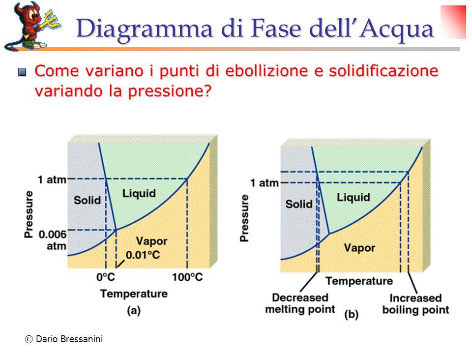 © Dario Bressanini Diagramma di Fase dellAcqua Come variano i punti di ebollizione e solidificazione variando la pressione?