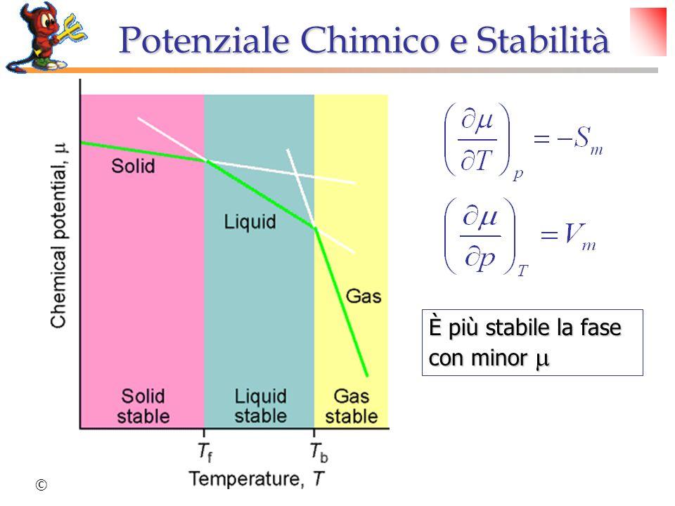 © Dario Bressanini Potenziale Chimico e Stabilità È più stabile la fase con minor È più stabile la fase con minor
