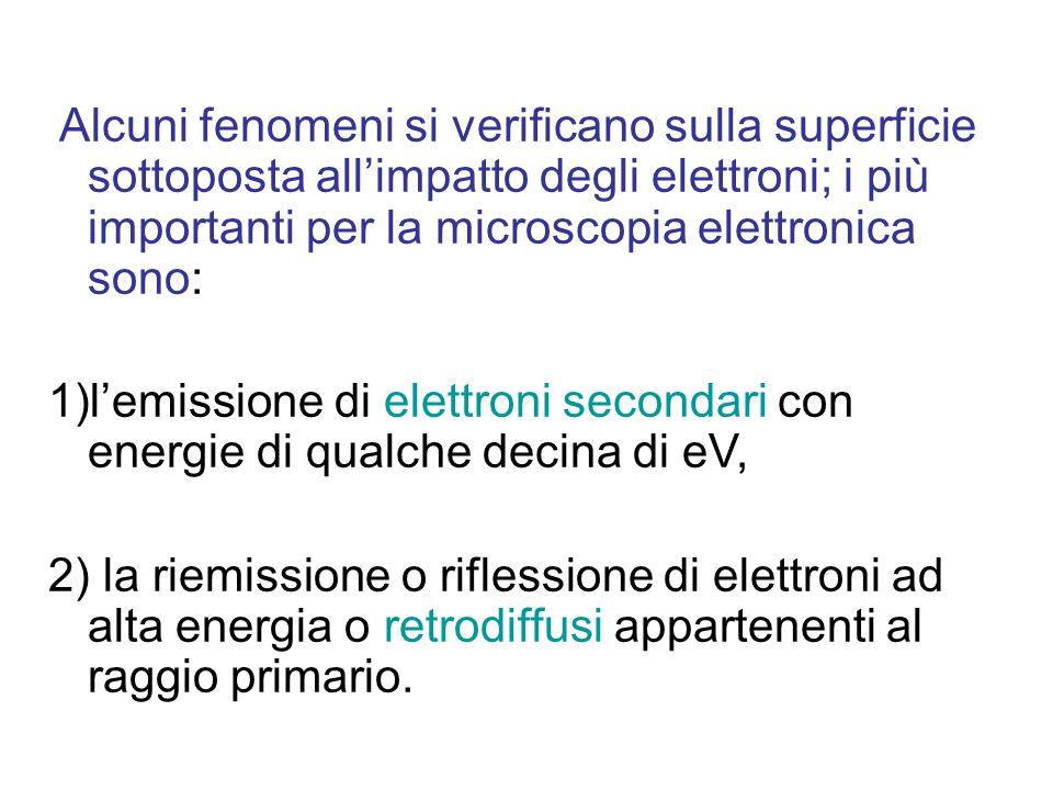 Alcuni fenomeni si verificano sulla superficie sottoposta allimpatto degli elettroni; i più importanti per la microscopia elettronica sono: 1)lemissio