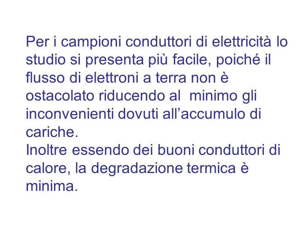 Per i campioni conduttori di elettricità lo studio si presenta più facile, poiché il flusso di elettroni a terra non è ostacolato riducendo al minimo