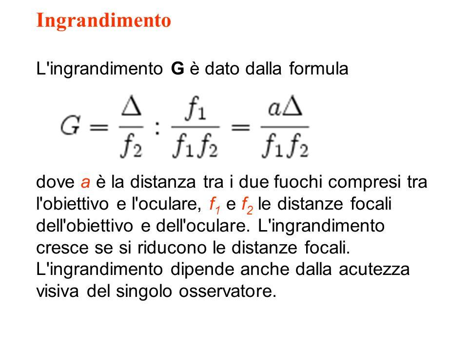 Ingrandimento L'ingrandimento G è dato dalla formula dove a è la distanza tra i due fuochi compresi tra l'obiettivo e l'oculare, f 1 e f 2 le distanze