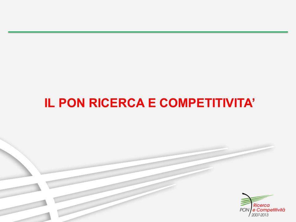 PON RICERCA E COMPETITIVITA FESR 2007-2013 FINALITA Favorire la capacità di produrre e utilizzare ricerca e innovazione di eccellenza nelle quattro regioni Convergenza (Calabria, Campania, Puglia e Sicilia), in modo da assicurare, nei relativi territori, uno sviluppo duraturo e sostenibile.