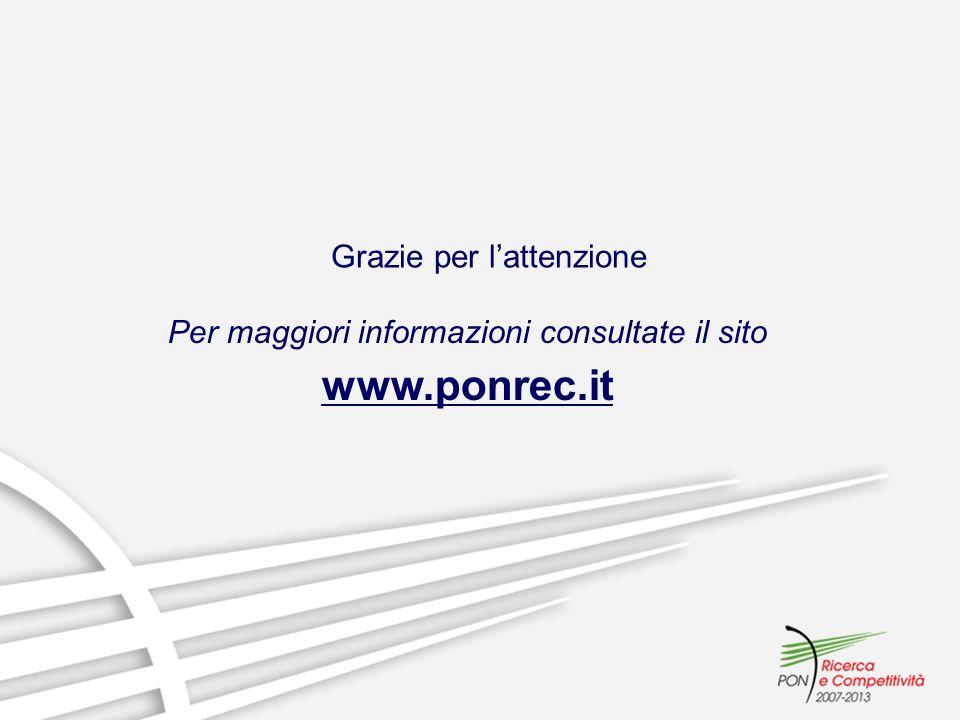 Grazie per lattenzione Per maggiori informazioni consultate il sito www.ponrec.it