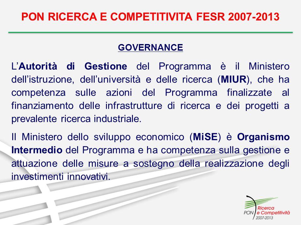 PON RICERCA E COMPETITIVITA FESR 2007-2013 GOVERNANCE LAutorità di Gestione del Programma è il Ministero dellistruzione, delluniversità e delle ricerca (MIUR), che ha competenza sulle azioni del Programma finalizzate al finanziamento delle infrastrutture di ricerca e dei progetti a prevalente ricerca industriale.