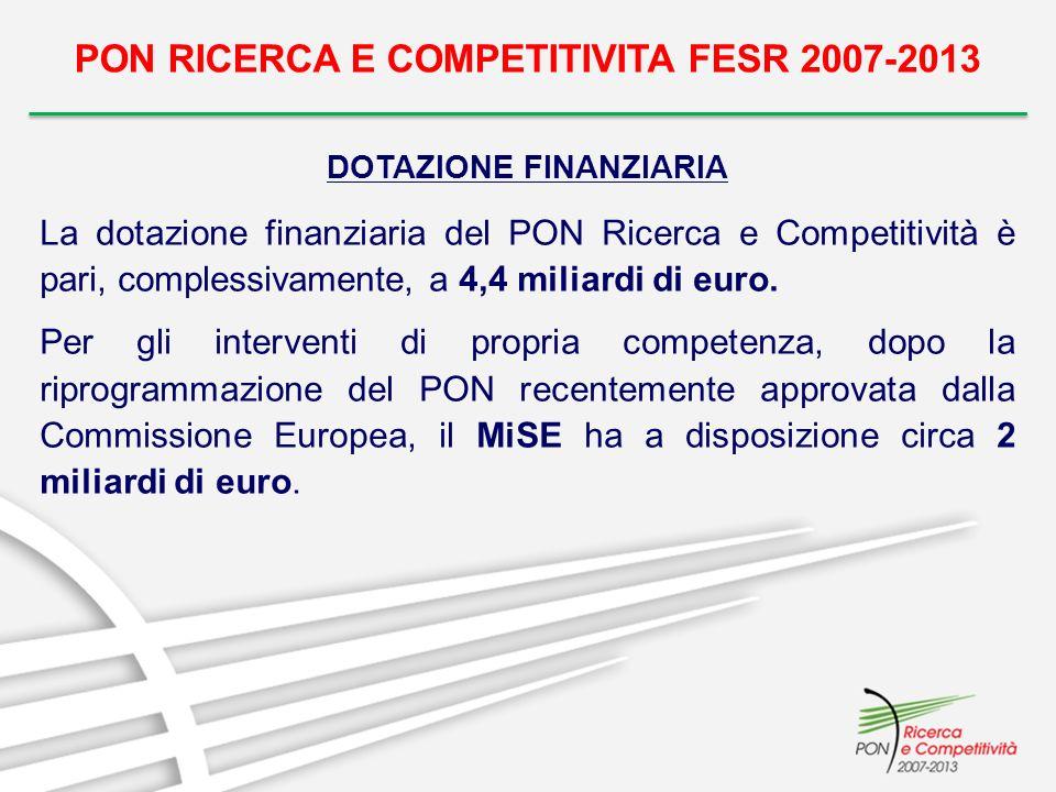 DISPONIBILITA FINANZIARIA Per il finanziamento della misura sono destinate risorse per 90 milioni di euro, a valere sulle risorse del PON Ricerca e Competitività 2007-2013 e sul Piano Azione Coesione.