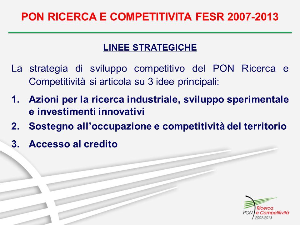 PON RICERCA E COMPETITIVITA FESR 2007-2013 LINEE STRATEGICHE La strategia di sviluppo competitivo del PON Ricerca e Competitività si articola su 3 idee principali: 1.Azioni per la ricerca industriale, sviluppo sperimentale e investimenti innovativi 2.Sostegno alloccupazione e competitività del territorio 3.Accesso al credito