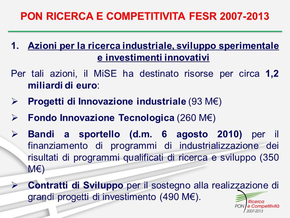PON RICERCA E COMPETITIVITA FESR 2007-2013 1.Azioni per la ricerca industriale, sviluppo sperimentale e investimenti innovativi Per tali azioni, il MiSE ha destinato risorse per circa 1,2 miliardi di euro: Progetti di Innovazione industriale (93 M) Fondo Innovazione Tecnologica (260 M) Bandi a sportello (d.m.