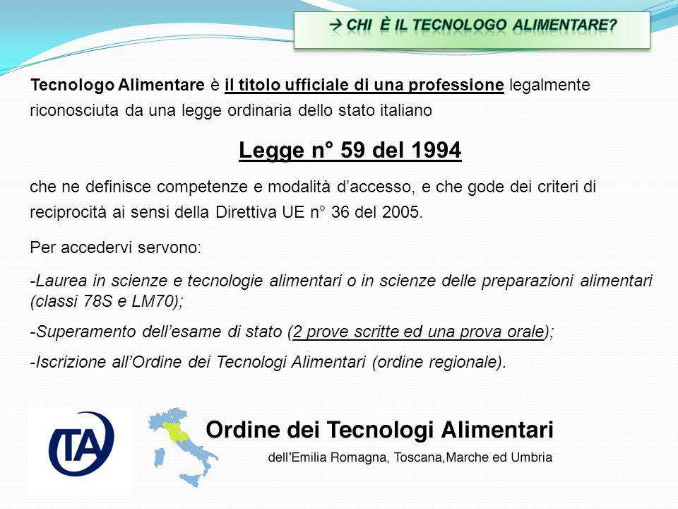 Tecnologo Alimentare è il titolo ufficiale di una professione legalmente riconosciuta da una legge ordinaria dello stato italiano Legge n° 59 del 1994