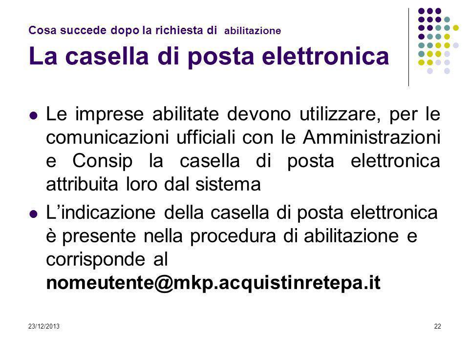 23/12/201322 Cosa succede dopo la richiesta di abilitazione La casella di posta elettronica Le imprese abilitate devono utilizzare, per le comunicazio