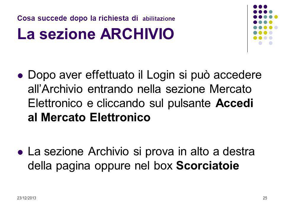 23/12/201325 Cosa succede dopo la richiesta di abilitazione La sezione ARCHIVIO Dopo aver effettuato il Login si può accedere allArchivio entrando nel