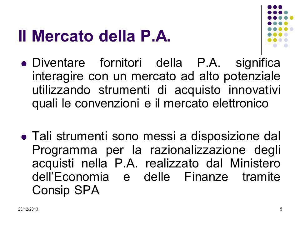 23/12/20135 Il Mercato della P.A. Diventare fornitori della P.A. significa interagire con un mercato ad alto potenziale utilizzando strumenti di acqui